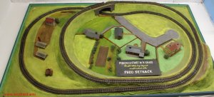 Pecorama - Peco N Gauge set track