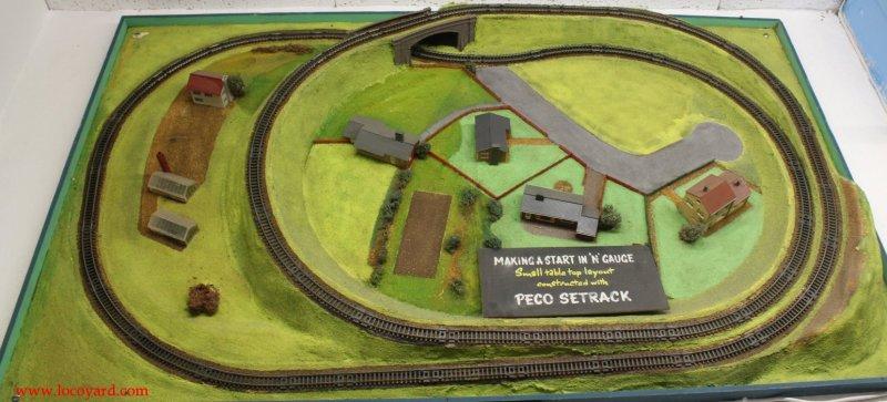 N gauge model railway track layouts uk